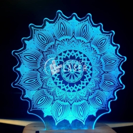 LED lamp design